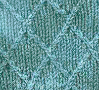 Knitting Stitch Library - Twisted Diamond Stitch